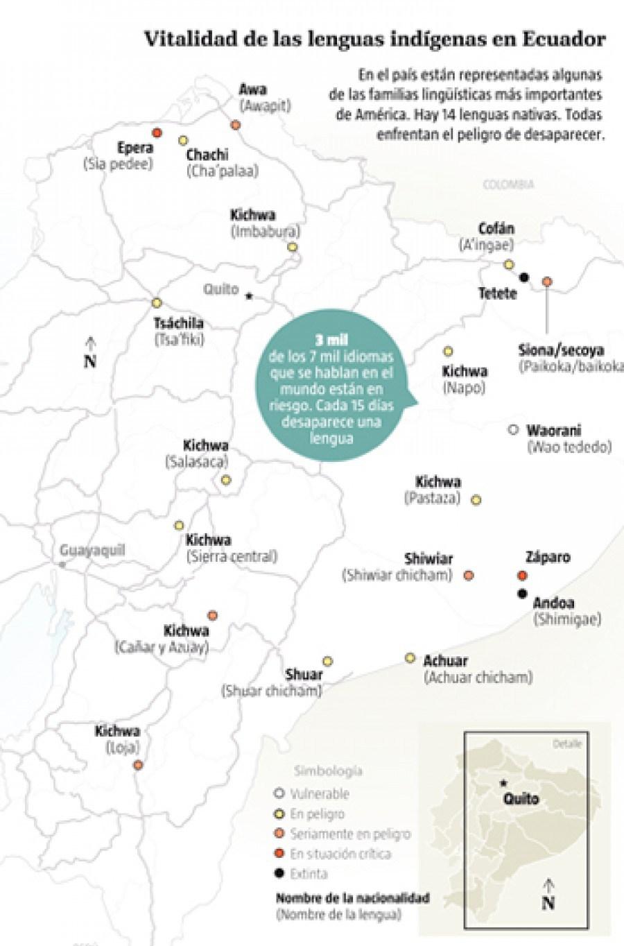 Mapa de lenguas